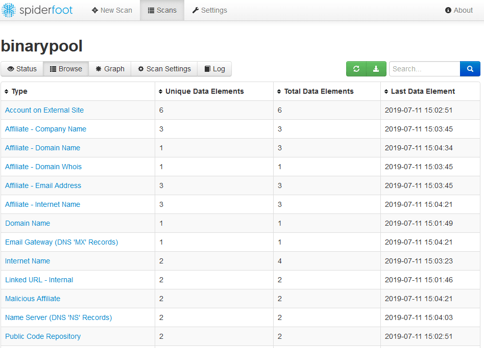SpiderFoot - The Most Complete OSINT Tools