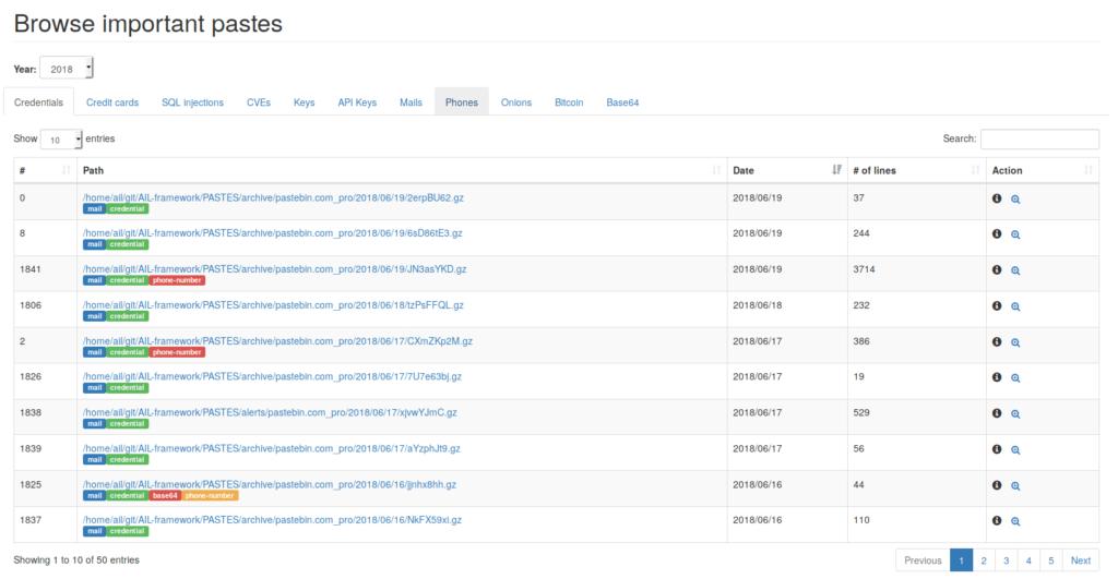 AIL framework - Browse important pastes xploitlab