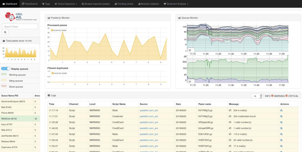AIL framework Dashboard - Framework for Analysis of Information Leaks