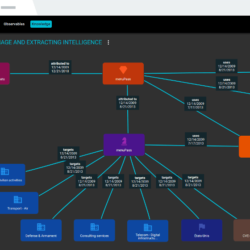 OpenCTI Graph - Open Cyber Threat Intelligence Platform xploitlab