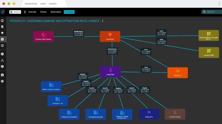 OpenCTI Graph - Open Cyber Threat Intelligence Platform xploitlab