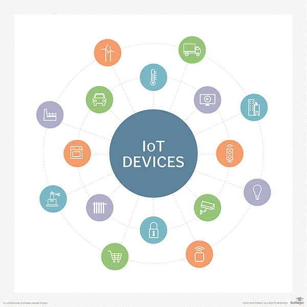 IoT-Implant-Toolkit - what is IoT devices