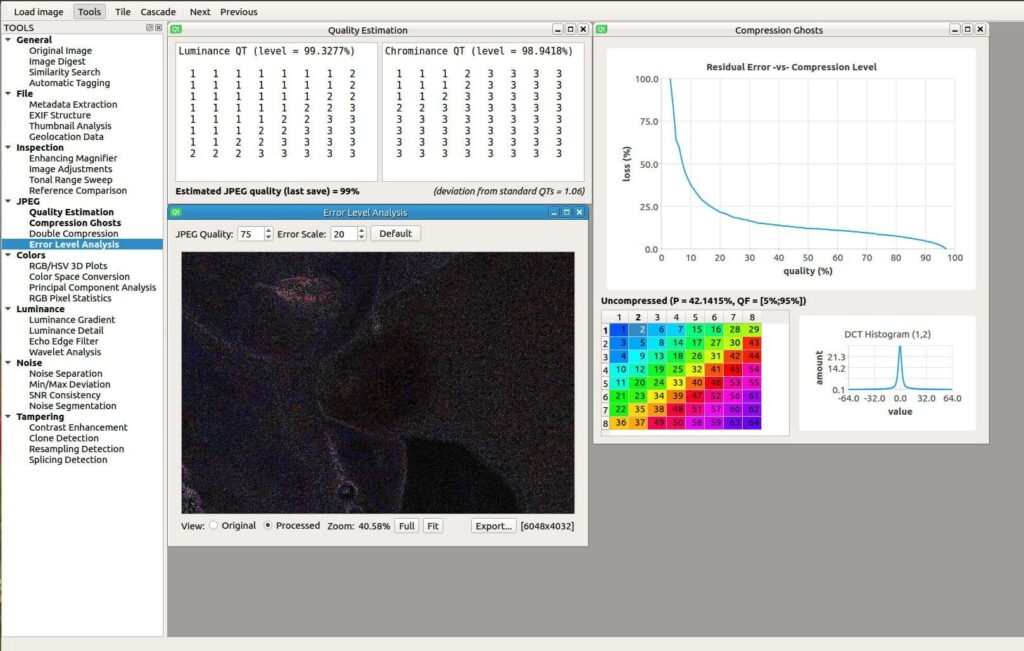 Sherloq - tool for digital image forensic JPEG Analysis
