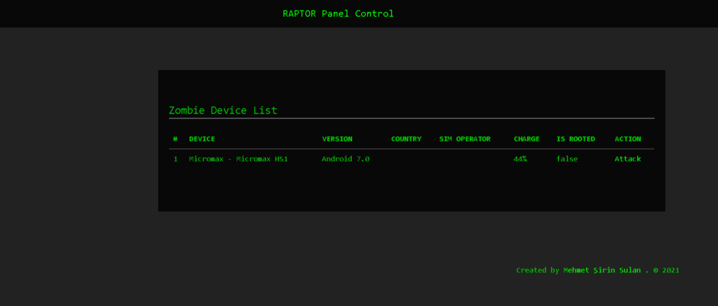 RafelRat List Hacked Android Devices - Tool to Remote Android With WebPanel For Controlling Victims